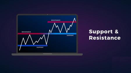 Guía para identificar cuándo el precio quiere romper el soporte / resistencia en IQ Option y las acciones a tomar